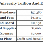https://onlinestemdegrees.com/wp-content/uploads/2018/07/Xavier-University-Tuition.png
