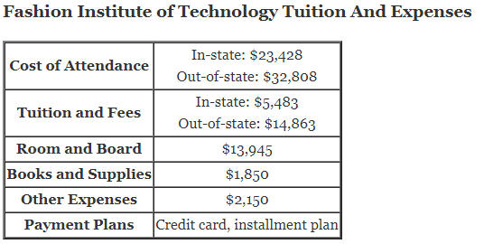 Fashion Institute of Technology Tuition And Expenses and fashion institute of technology out of state tuition