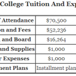 https://onlinestemdegrees.com/wp-content/uploads/2018/10/Pitzer-College-Tuition.png